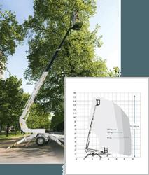 Телескопические передвижные подъемники Dino 150T