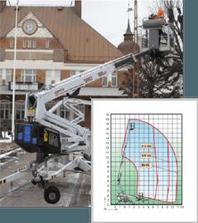 Телескопические передвижные подъемники Dino 180XT
