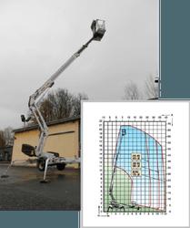 Телескопические передвижные подъемники Dino 210XT