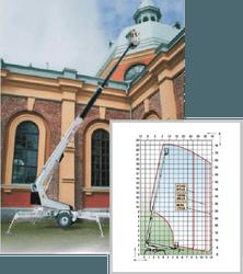 Телескопические передвижные подъемники Dino 230TL