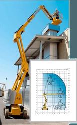 Самоходные коленчатые телескопические подъемники HA 15 IP