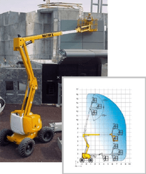 Телескопические дизельные подъемники HA 18 PX