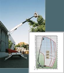 Телескопические дизельные подъемники Dino 205 RTX