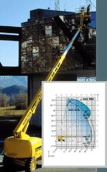 Телескопические дизельные подъемники H 25 TPX