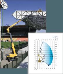Телескопические дизельные подъемники HA 32 PX